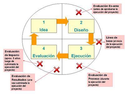etapas de un estudio de impacto ambiental pdf