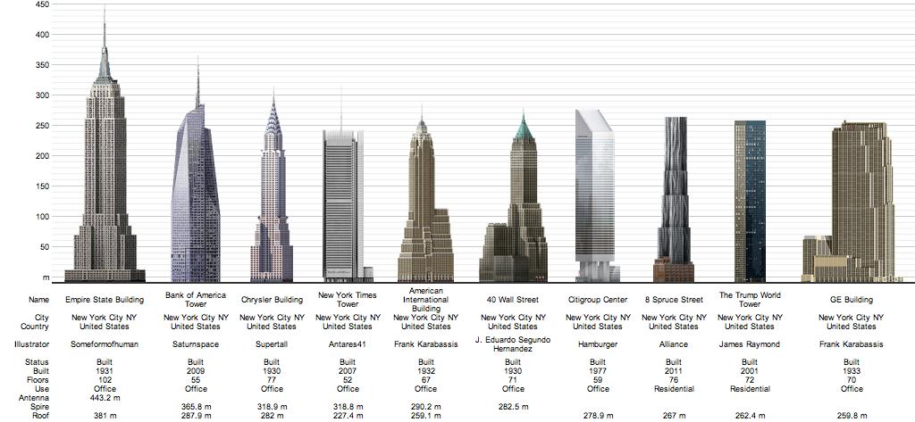Libro arquitectura de nueva york descargar gratis pdf for Arquitectura online gratis