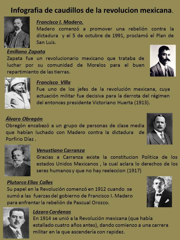 Libro Caudillos Culturales En La Revolucion Mexicana