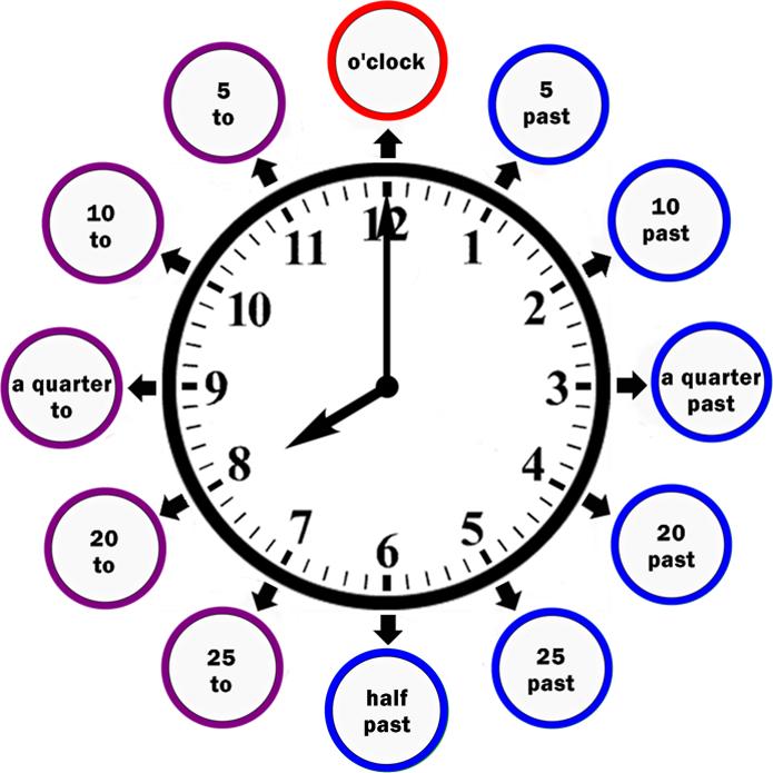 liturgia de las horas descargar pdf