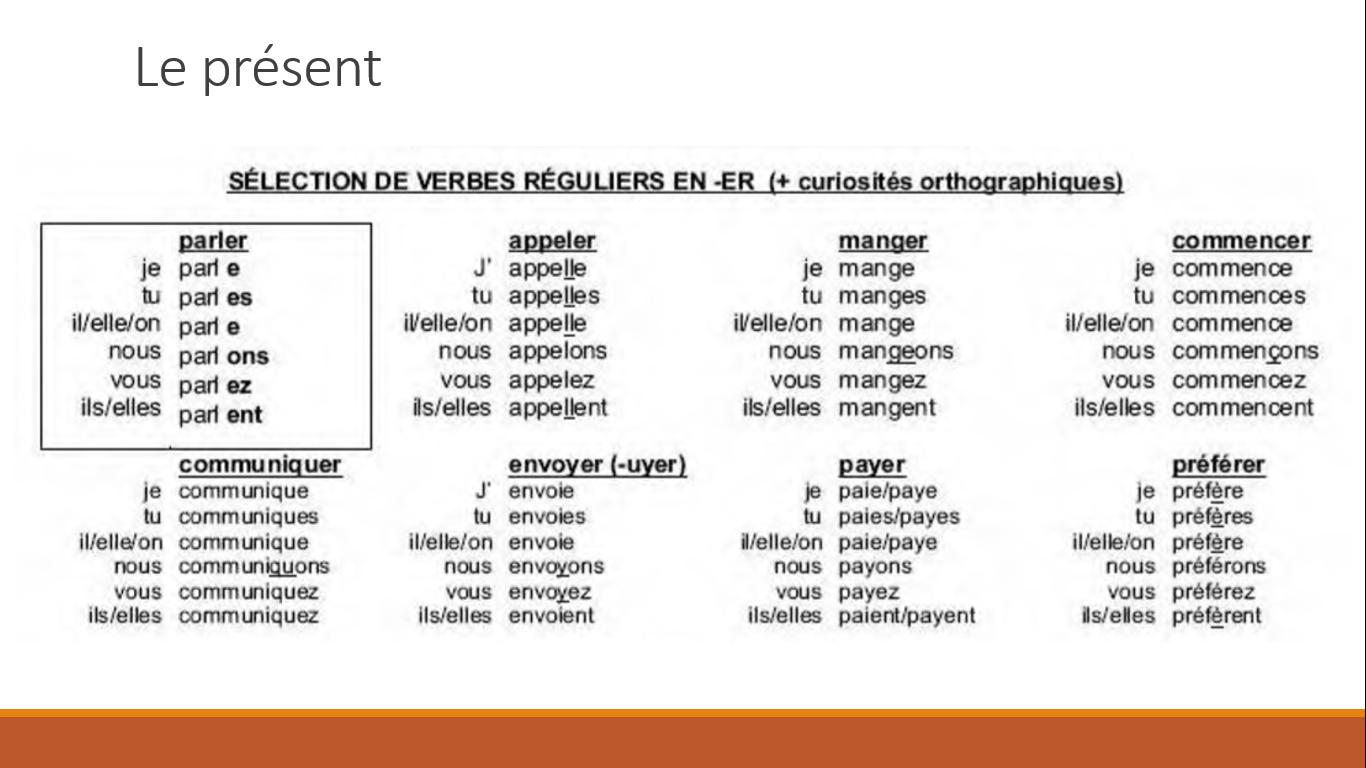 descargar diccionario español italiano pdf