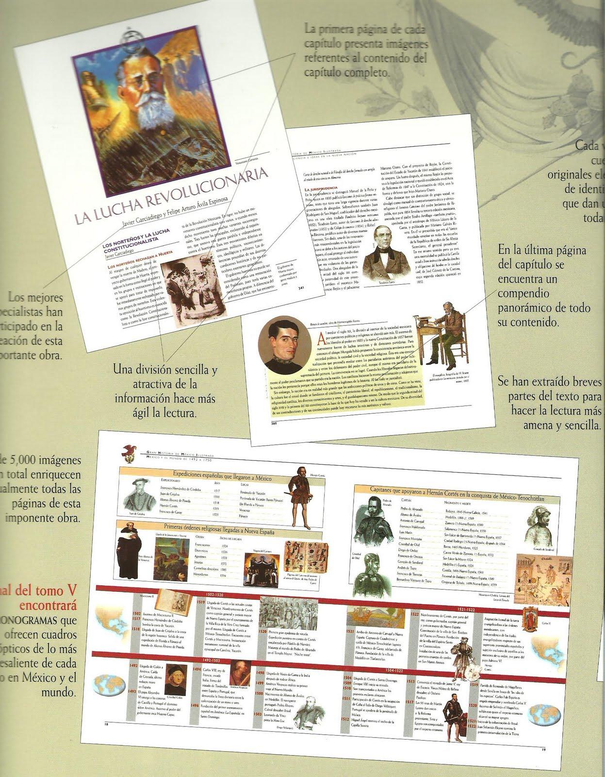 Libro Guia Ilustrada De La Historia Moderna Descargar