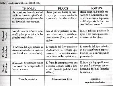 Todo sobre forex teoria y practica pdf gratis