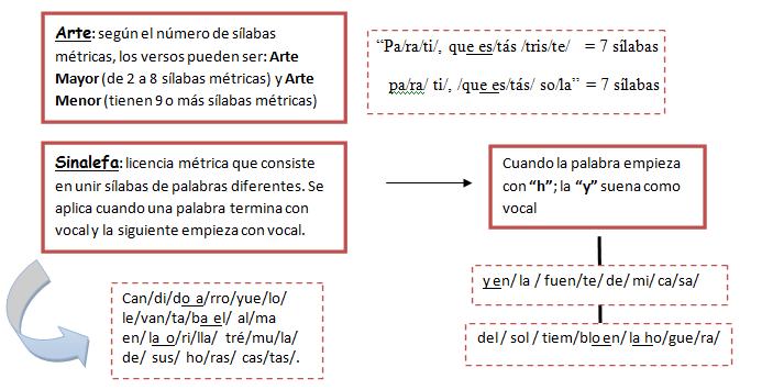 Libro La Iliada Descargar Gratis pdf