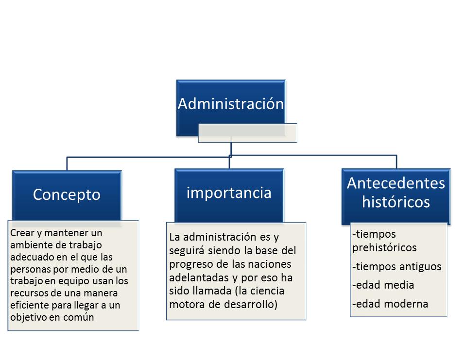 Fundamentos De Administracion Robbins Octava Edicion Pdf ... - photo#9