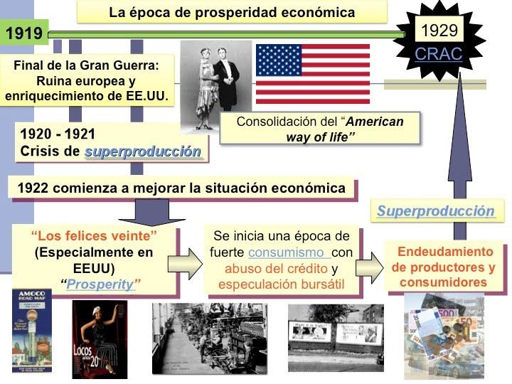 Libro Breve Historia Del Mundo Contemporaneo Descargar