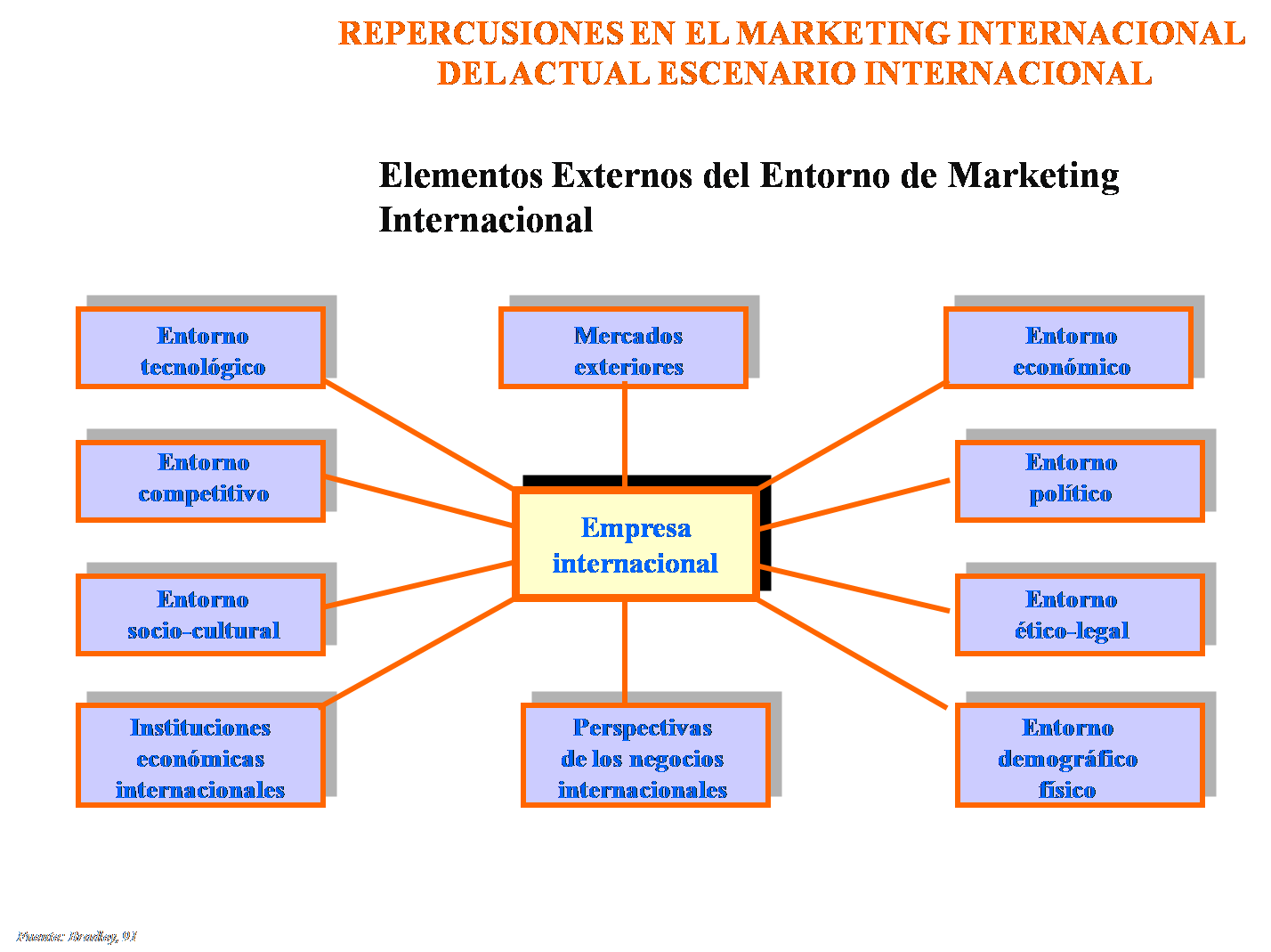Libro Marketing Internacional Descargar Gratis Pdf @tataya.com.mx