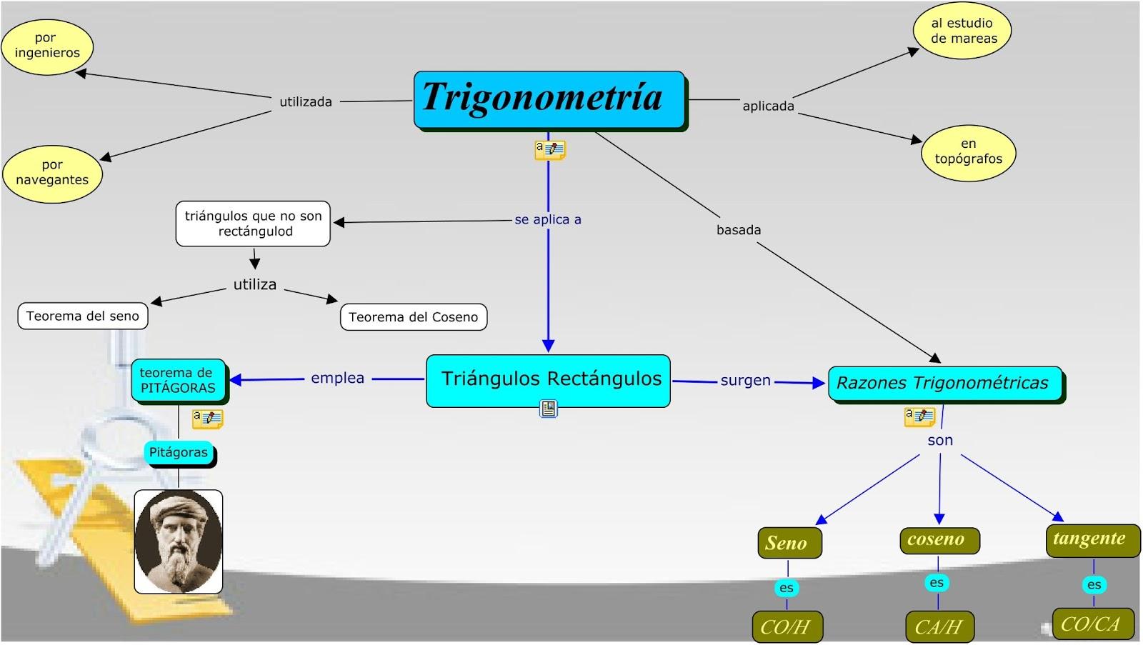 Libro Geometria Y Trigonometria (incluye Cd-rom) Descargar