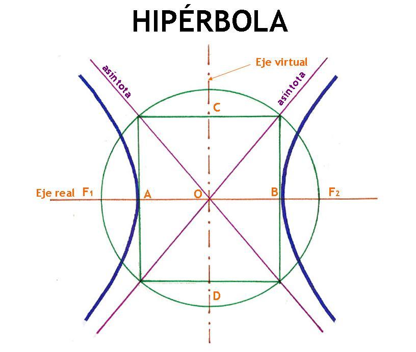 la parabola del conducto libro pdf